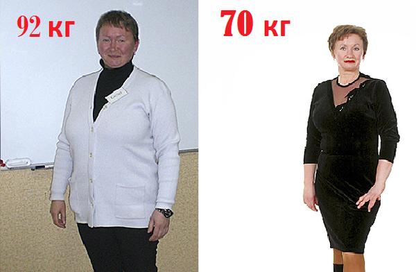 Диета доктора Борменталя для похудения, отзывы о